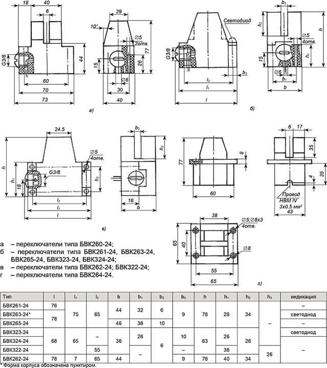 Габаритні, установочні та приєднувальні розміри БВК 264